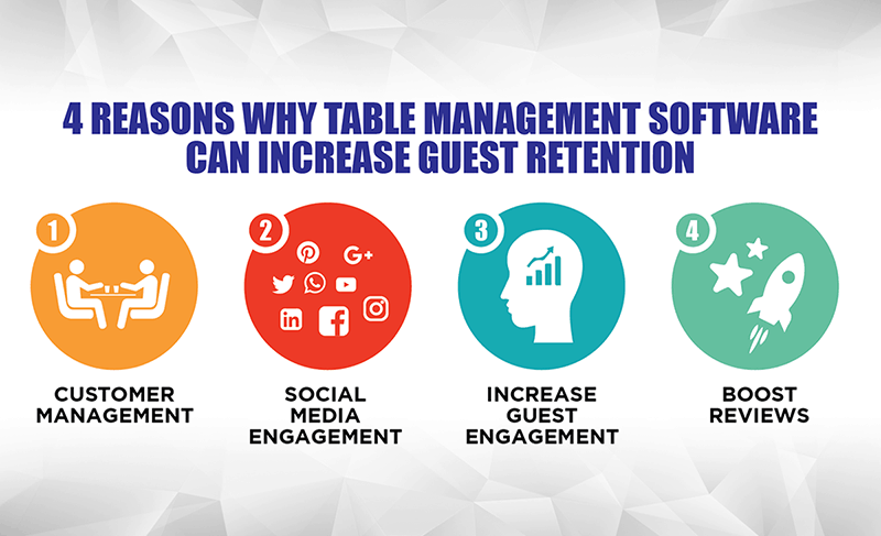 Table Management Software Can Increase Guest Retention - Table management software